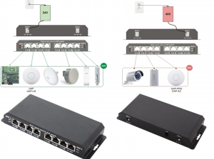 8 port Gigabit PoE Switch with 7 PoE ports